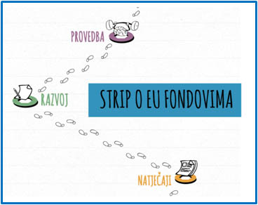 Strip EU fondovi